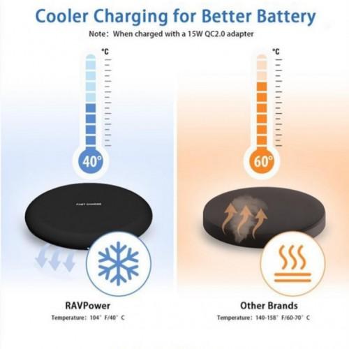 Безжично бързо-зарядно устройство